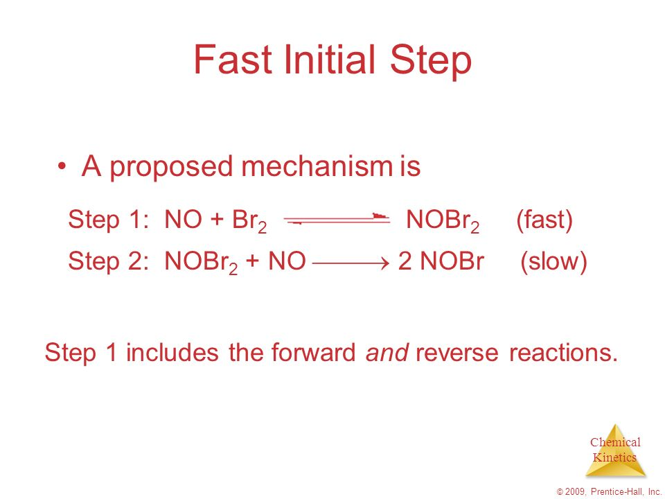 Fast Initial Step A proposed mechanism is Step 1: NO + Br2