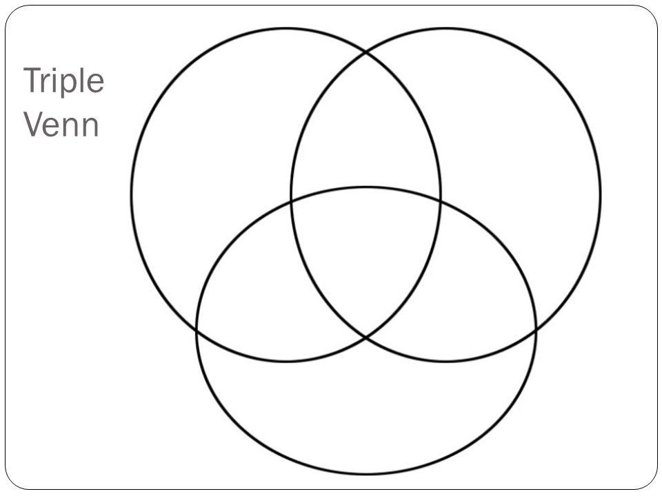 Triple Venn