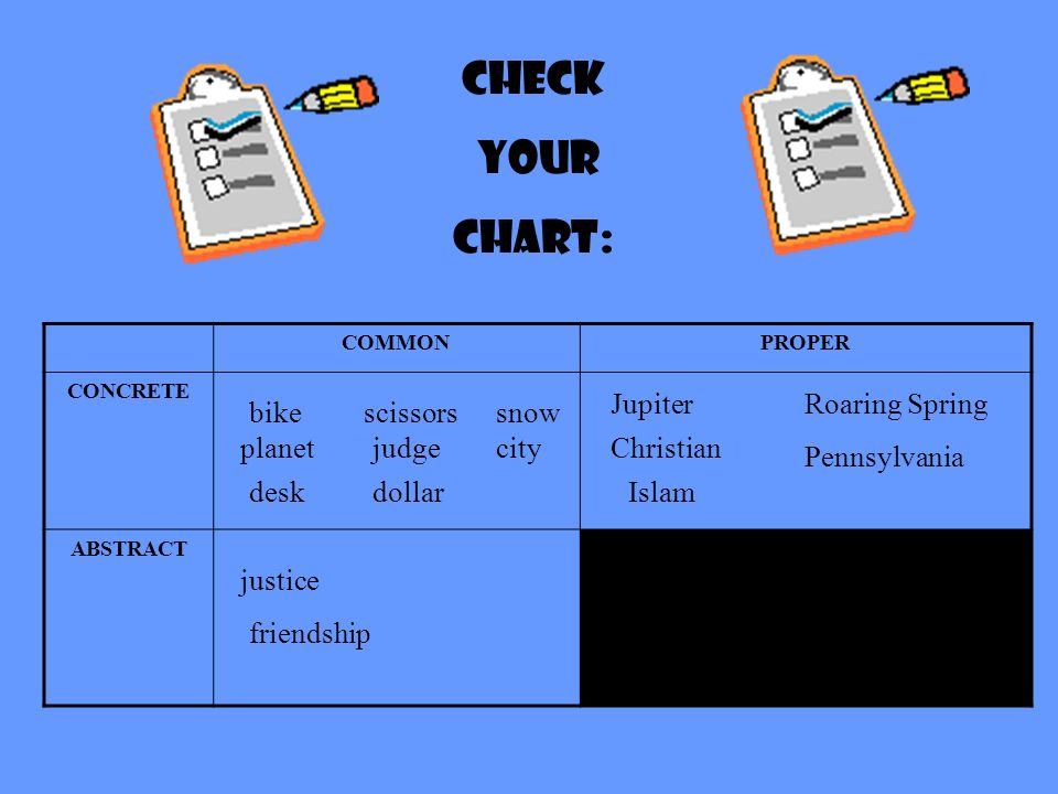 Check your chart: Jupiter Roaring Spring bike scissors snow planet