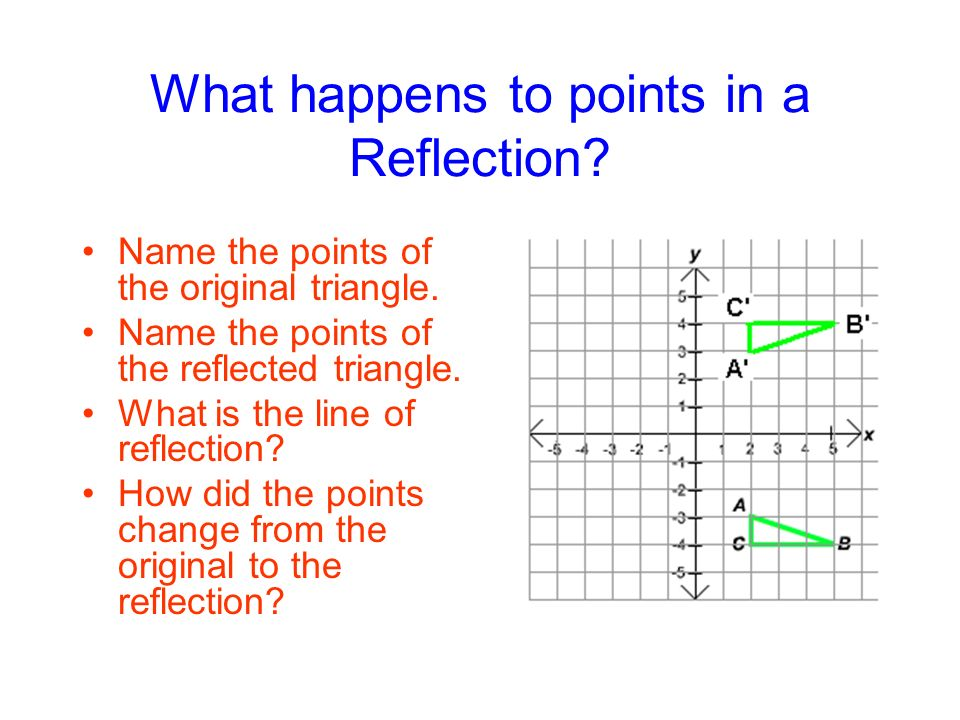 What happens to points in a Reflection
