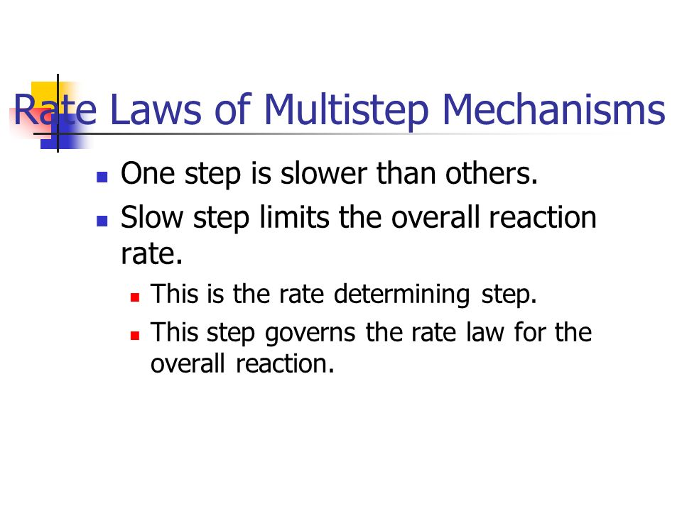 Rate Laws of Multistep Mechanisms