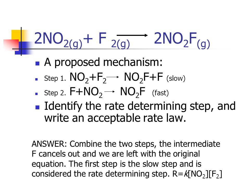2NO2(g)+ F 2(g) 2NO2F(g) A proposed mechanism: