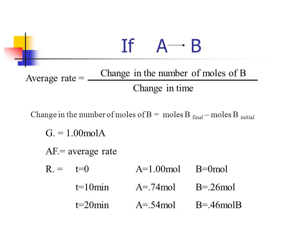 If A B Change in the number of moles of B Average rate =