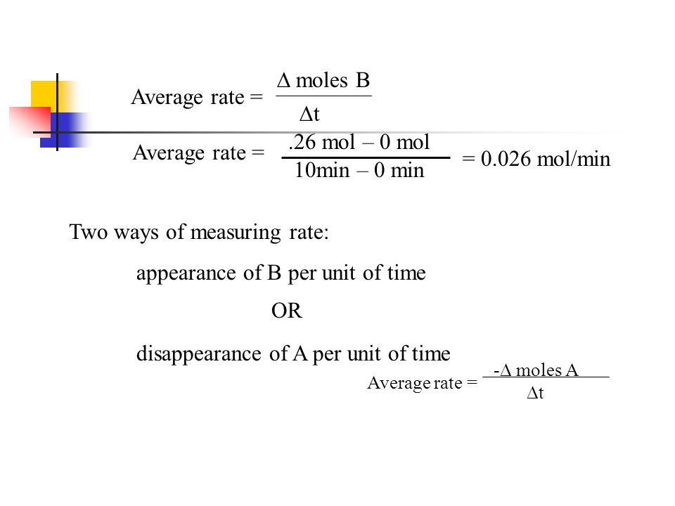 Two ways of measuring rate: appearance of B per unit of time