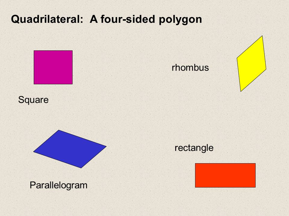 Quadrilateral: A four-sided polygon