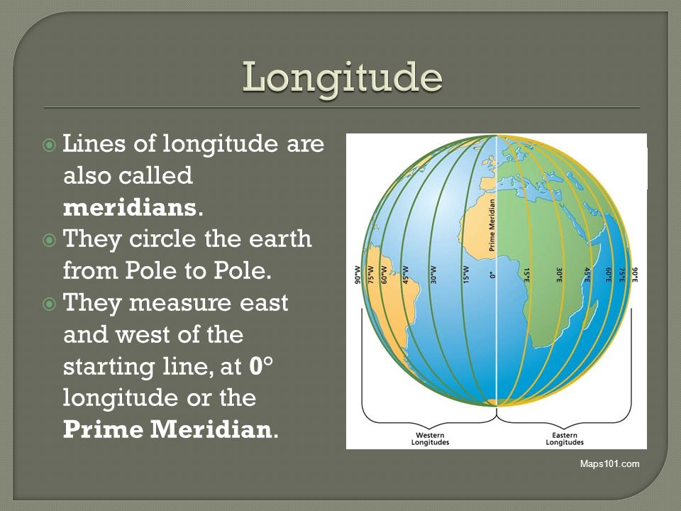 Longitude Lines of longitude are also called meridians.