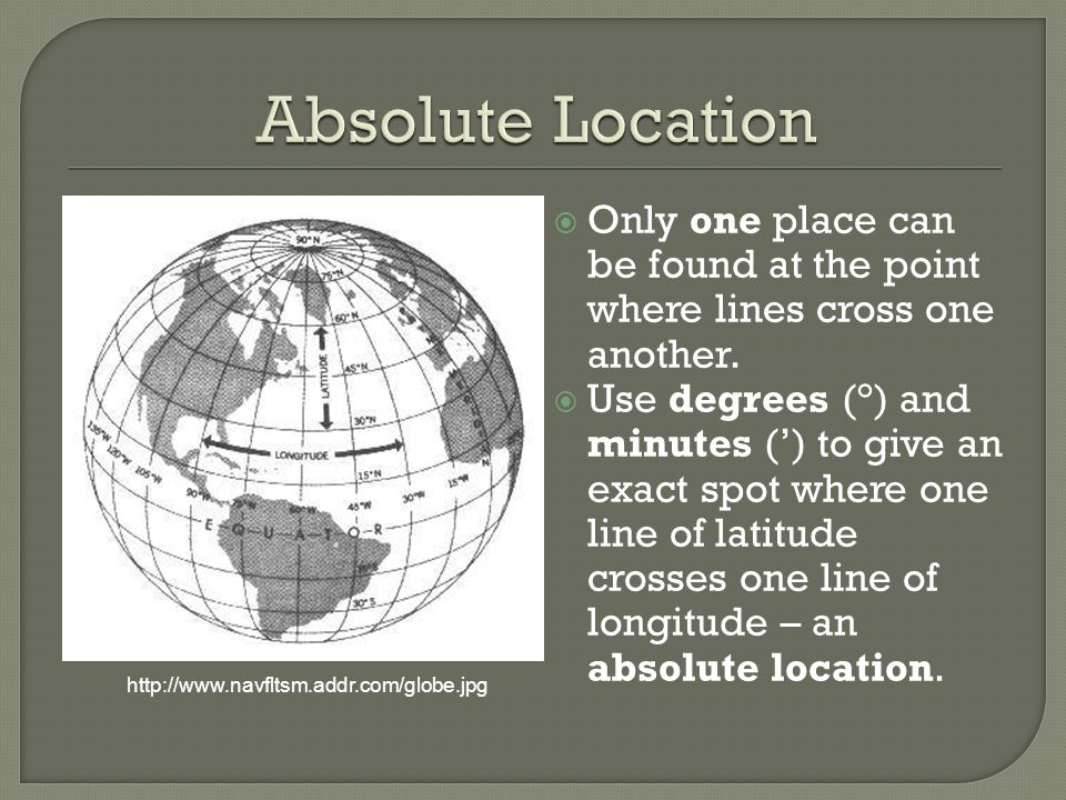 Absolute Location Only one place can be found at the point where lines cross one another.