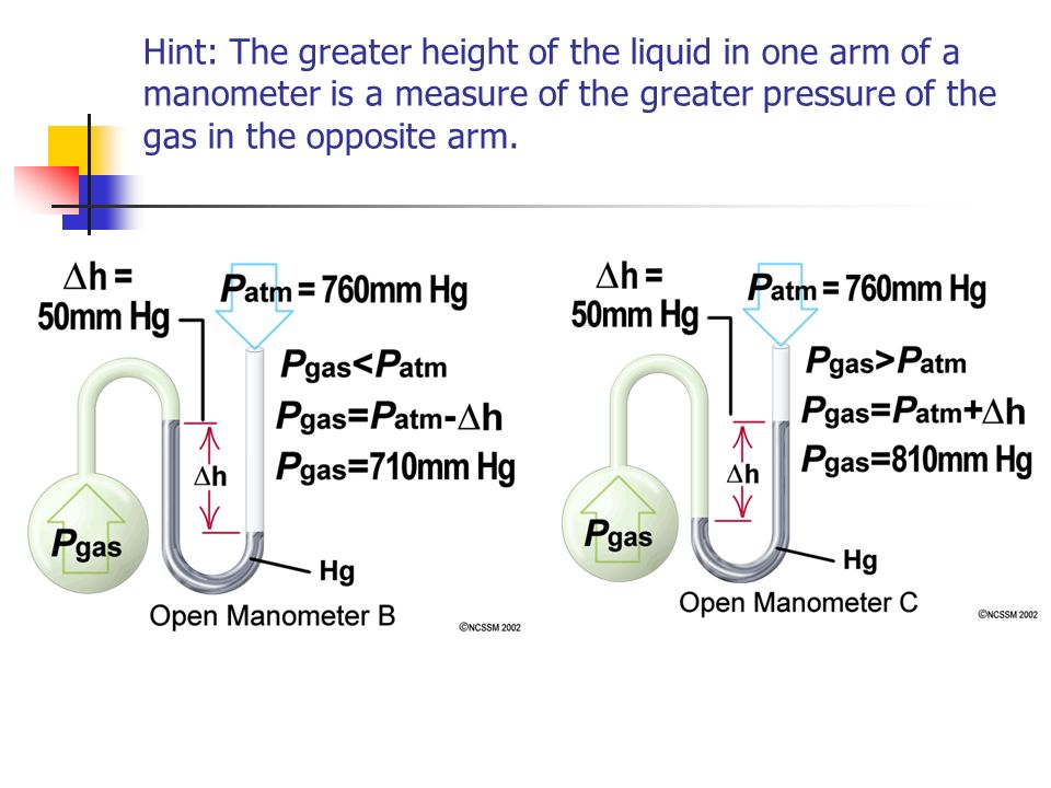 Hint: The greater height of the liquid in one arm of a manometer is a measure of the greater pressure of the gas in the opposite arm.