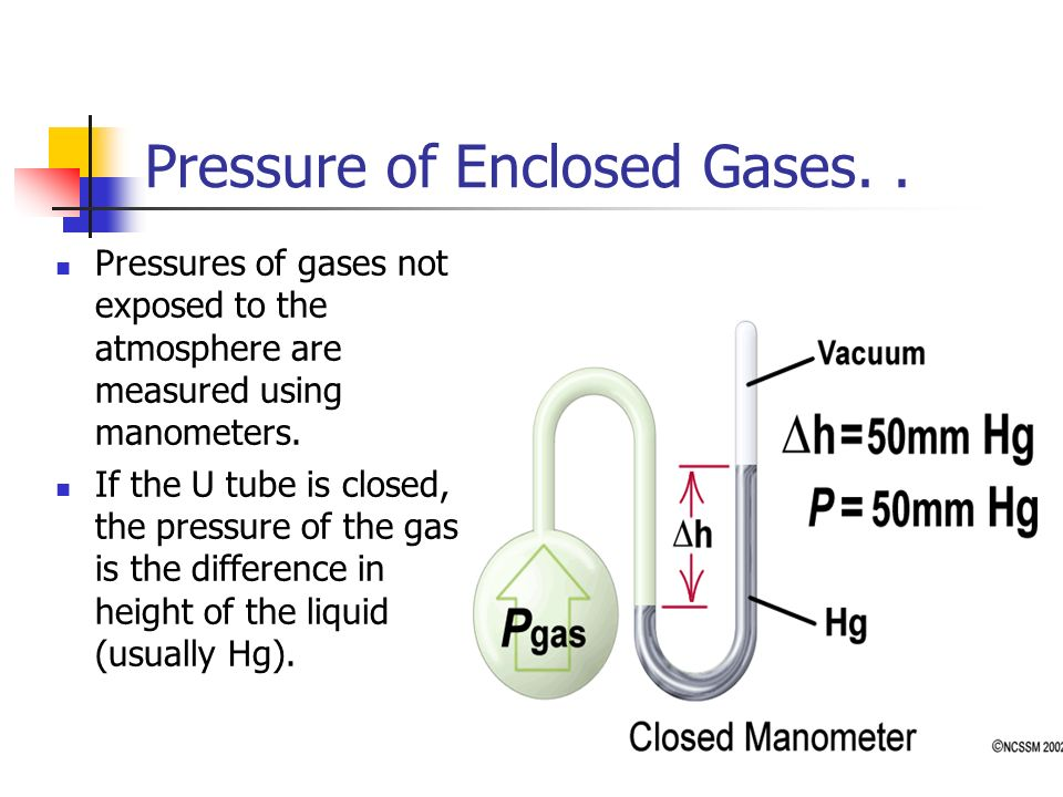 Pressure of Enclosed Gases. .