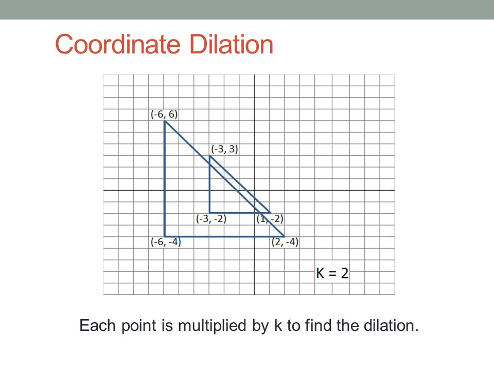 Coordinate Dilation Each point is multiplied by k to find the dilation.