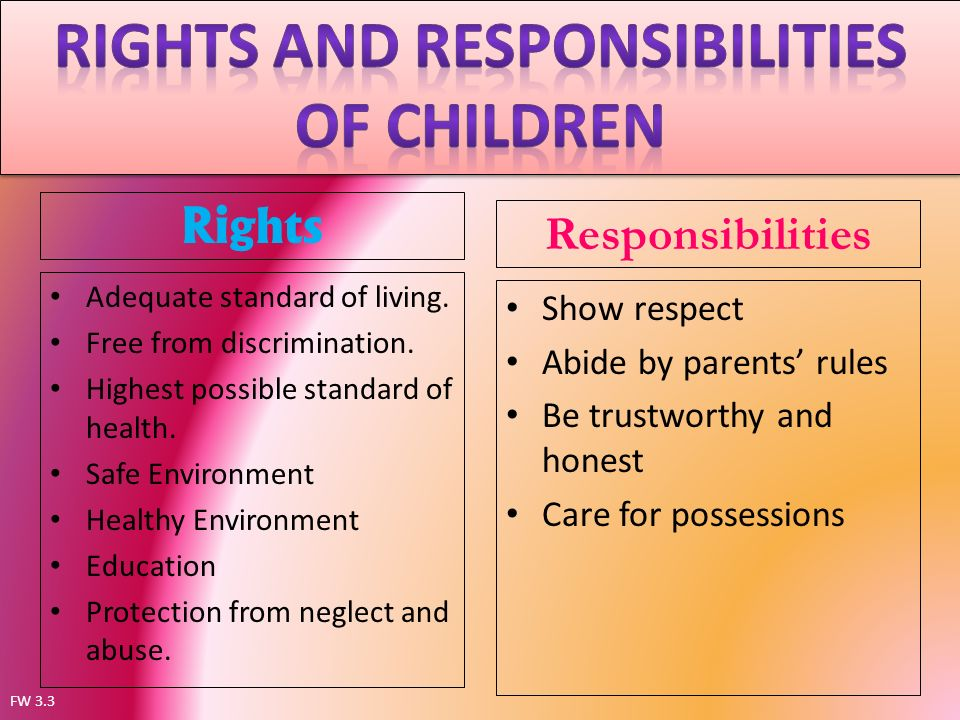 http://slideplayer.com/7591542/25/images/13/Rights+and+Responsibilities+of+Children.jpg