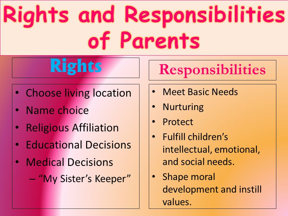 parents responsibilities for their children essay Motorlu kurye i̇le gün i̇çi̇nde adrese tesli̇m subscribe to this rss feed.