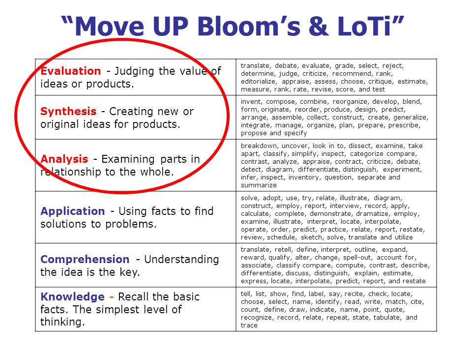 Move UP Bloom's & LoTi