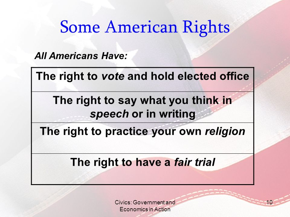 Some American Rights The right to vote and hold elected office