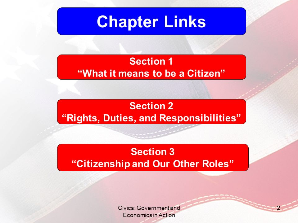 Chapter Links Section 1 What it means to be a Citizen Section 2