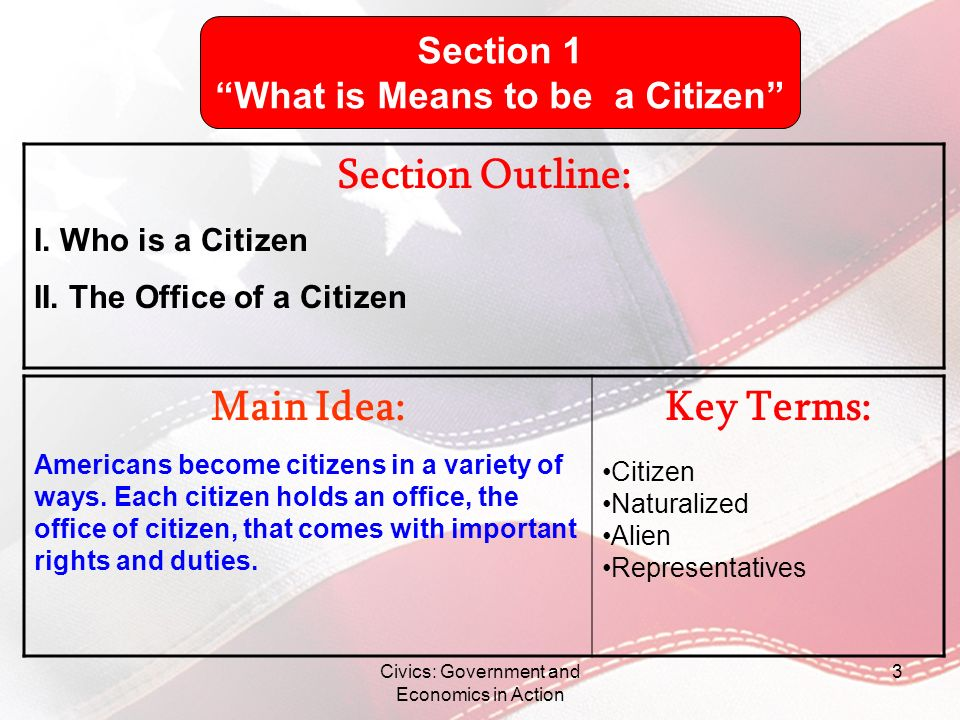 What is Means to be a Citizen