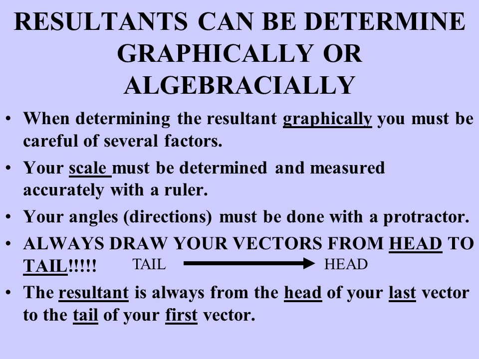 RESULTANTS CAN BE DETERMINE GRAPHICALLY OR ALGEBRACIALLY