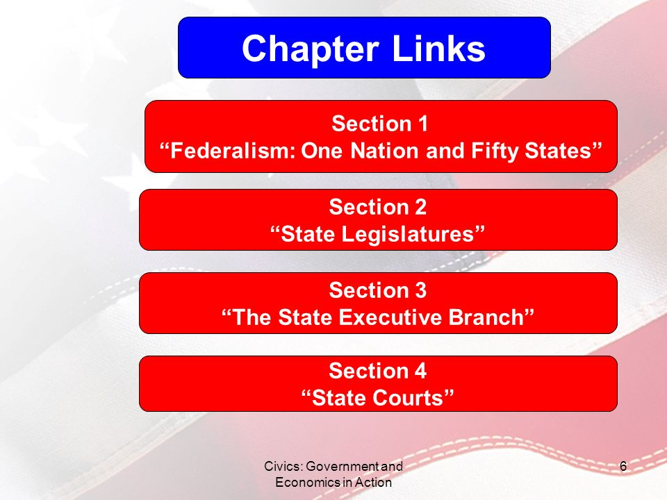 Federalism: One Nation and Fifty States The State Executive Branch