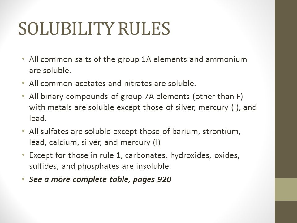 SOLUBILITY RULESAll common salts of the group 1A elements and ammonium are soluble. All common acetates and nitrates are soluble.