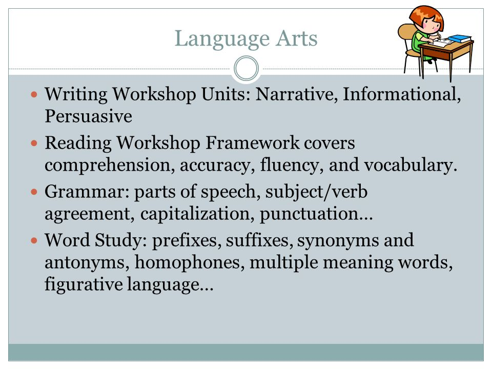 Language Arts Writing Workshop Units: Narrative, Informational, Persuasive.