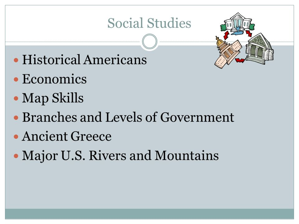 Social Studies Historical Americans Economics Map Skills