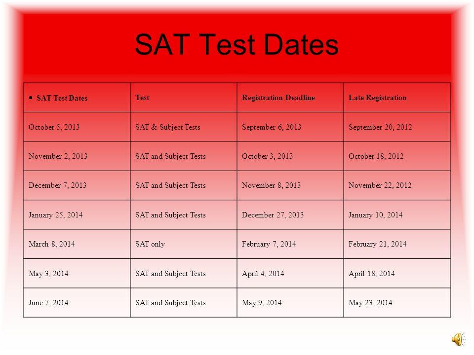 SAT Test Dates · SAT Test Dates Test Registration Deadline