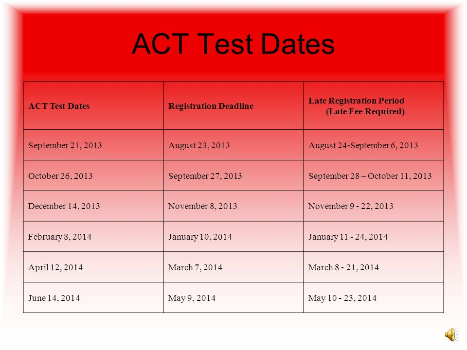 ACT Test Dates ACT Test Dates Registration Deadline
