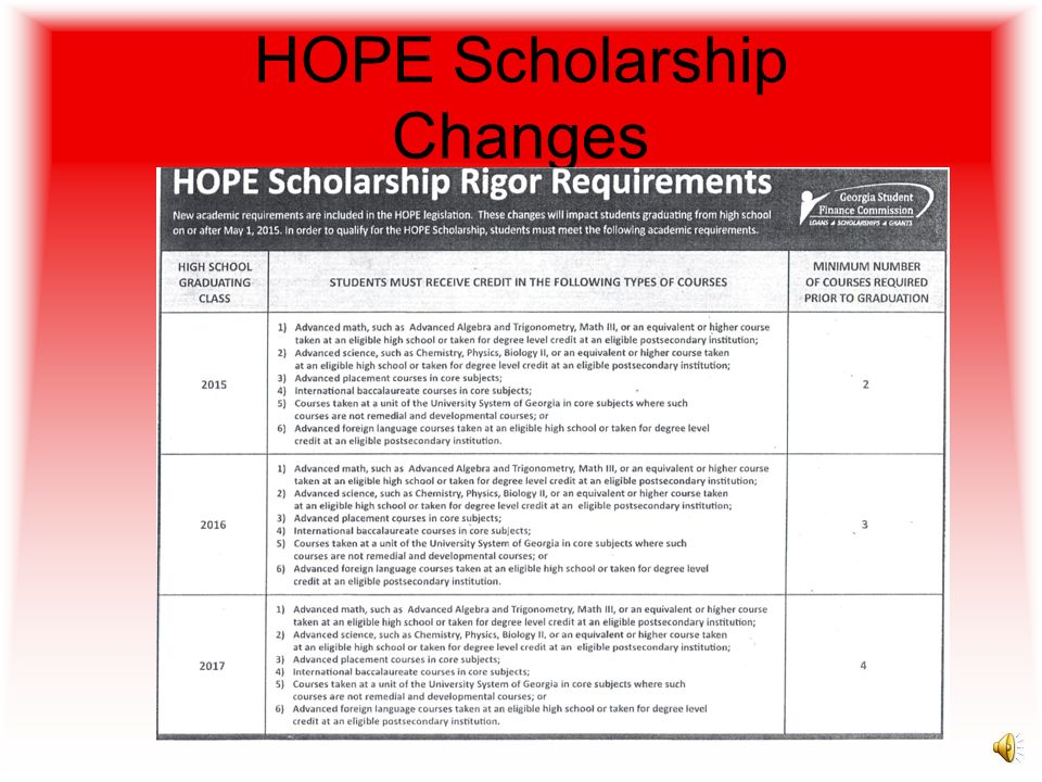 HOPE Scholarship Changes