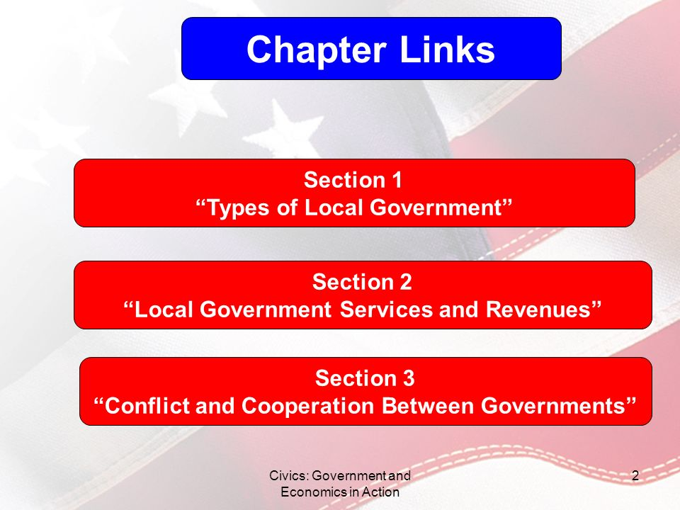 Chapter Links Section 1 Types of Local Government Section 2