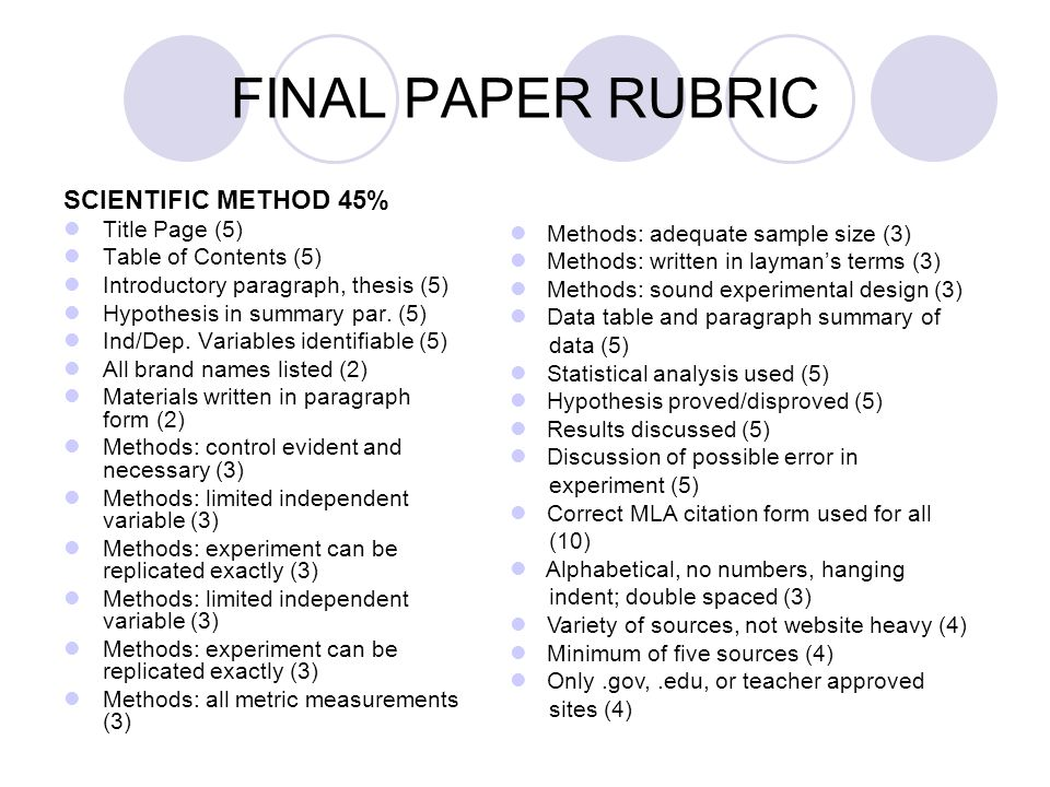 FINAL PAPER RUBRIC SCIENTIFIC METHOD 45% Title Page (5)