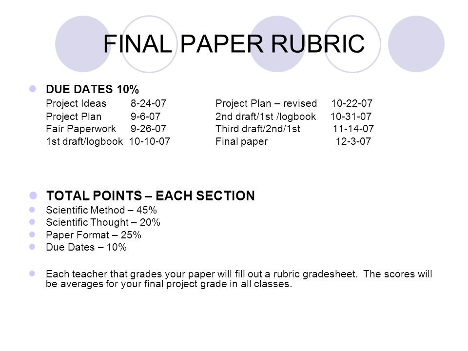 FINAL PAPER RUBRIC TOTAL POINTS – EACH SECTION DUE DATES 10%