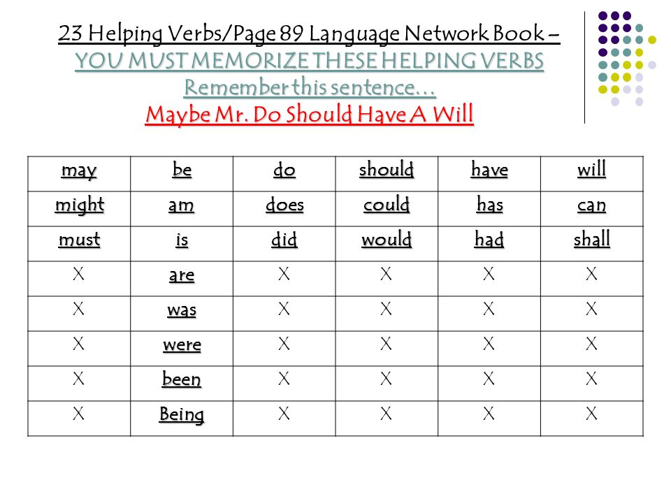 23 Helping Verbs/Page 89 Language Network Book –