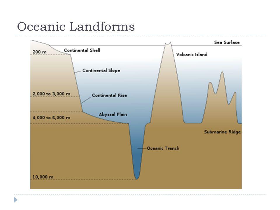 Oceanic Landforms
