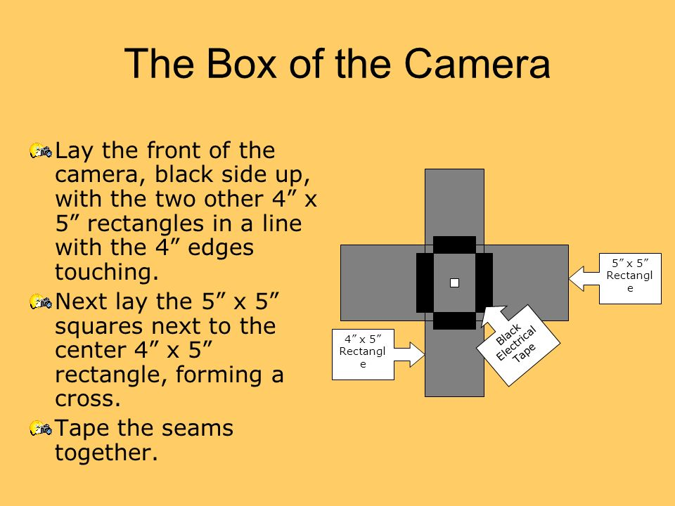 The Box of the Camera Lay the front of the camera, black side up, with the two other 4 x 5 rectangles in a line with the 4 edges touching.