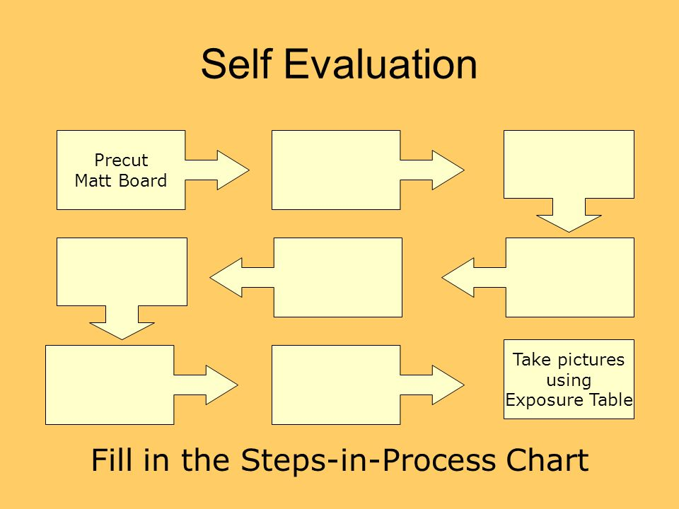 Fill in the Steps-in-Process Chart