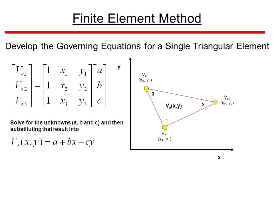 Finite element method ppt video online download for Finite element methode