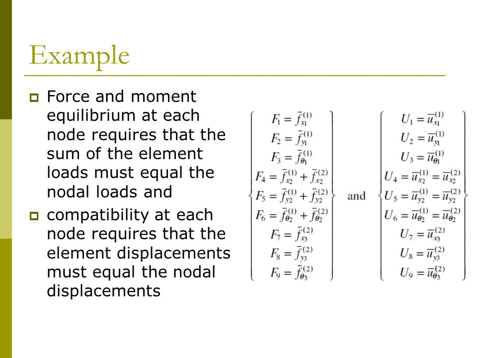 the finite element method using matlab pdf