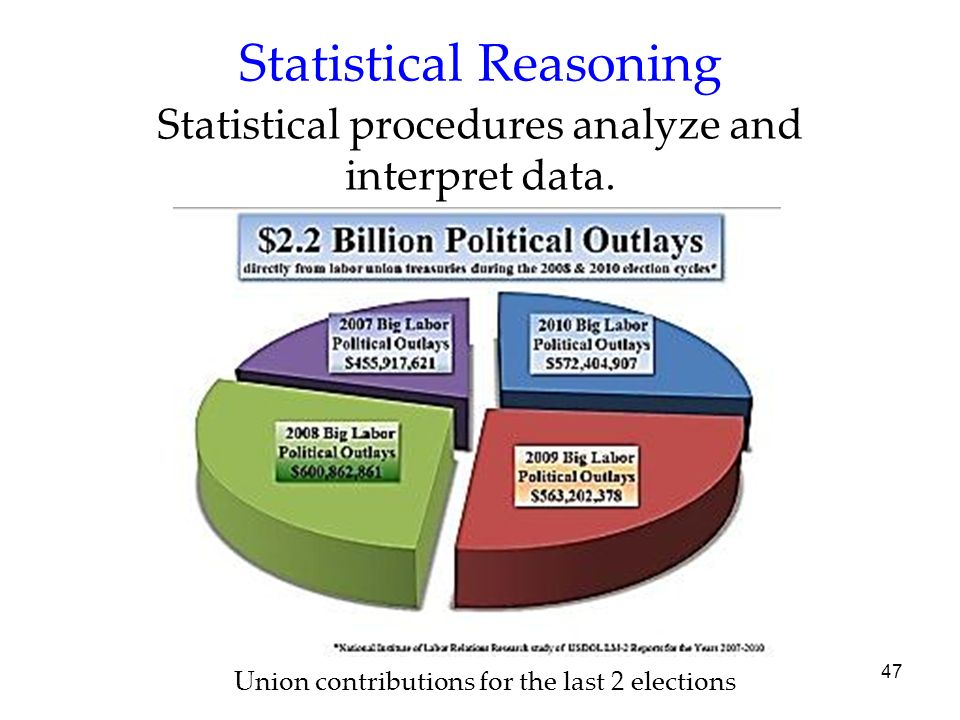 Statistical Reasoning