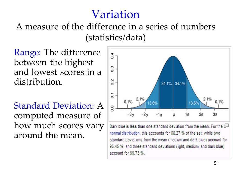 Variation A measure of the difference in a series of numbers (statistics/data)