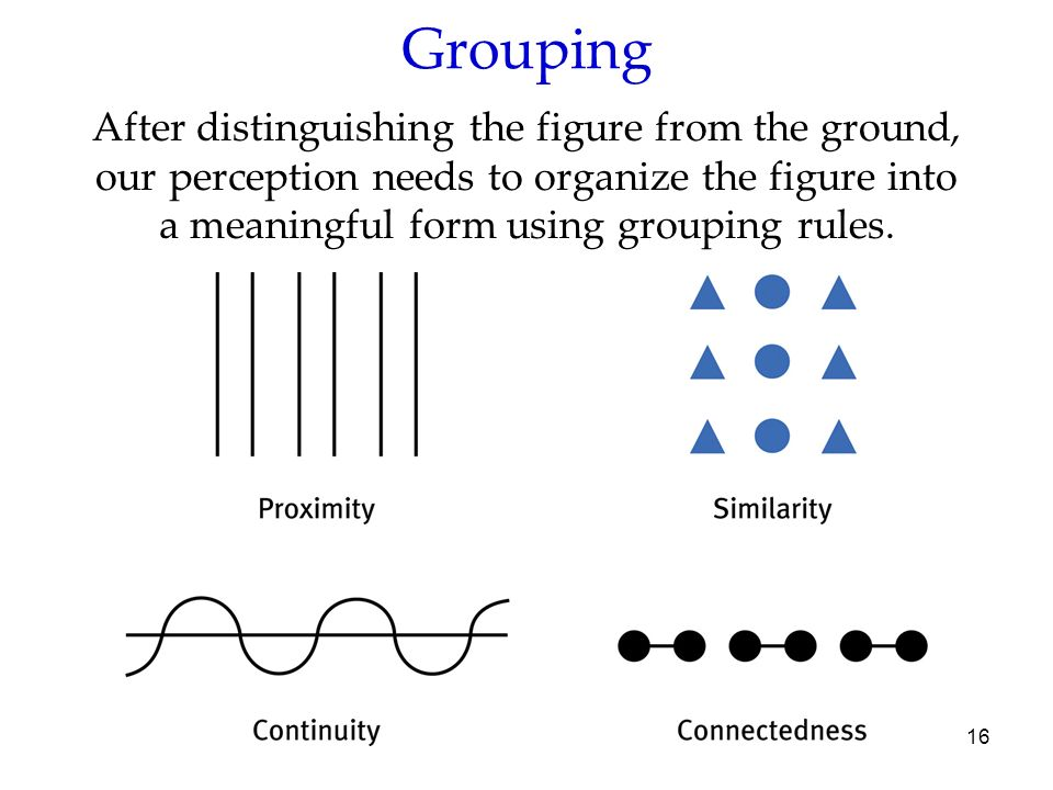 GroupingAfter distinguishing the figure from the ground, our perception needs to organize the figure into a meaningful form using grouping rules.
