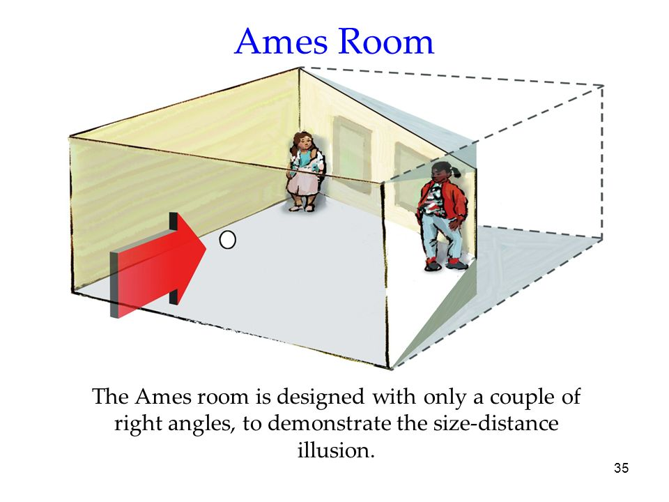 Ames Room The Ames room is designed with only a couple of right angles, to demonstrate the size-distance illusion.
