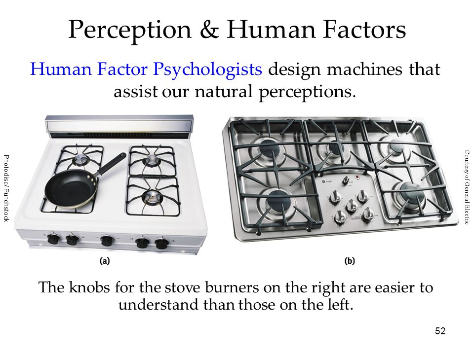 Perception & Human Factors
