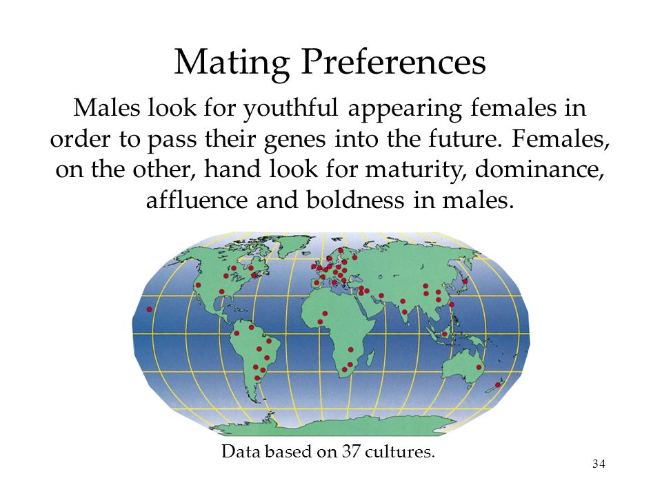 Mating Preferences