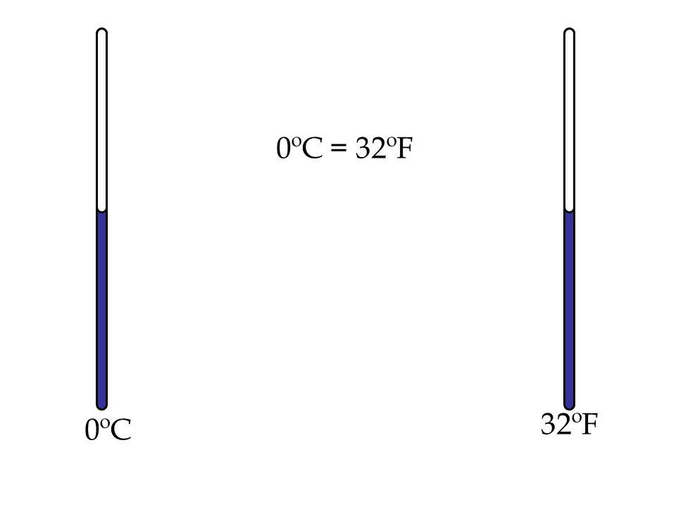 0ºC = 32ºF 32ºF 0ºC