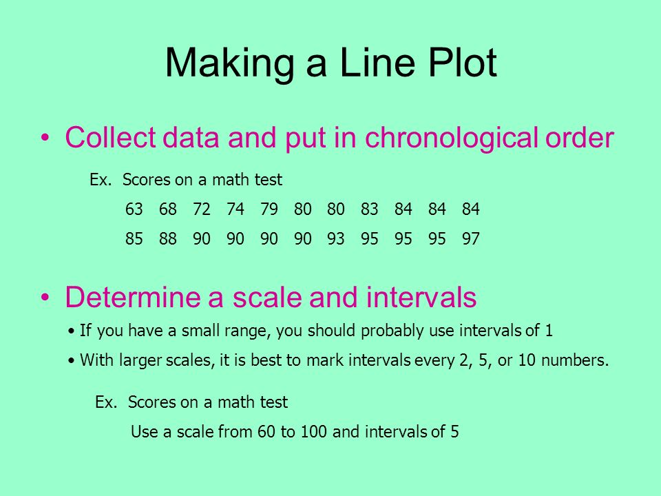 Making a Line Plot Collect data and put in chronological order