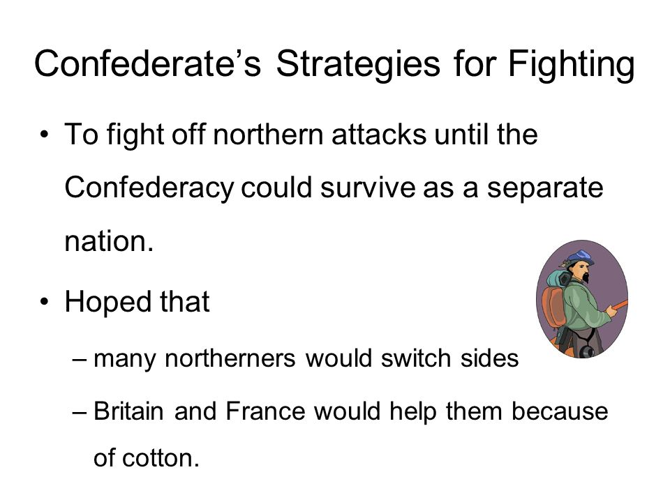 Confederate's Strategies for Fighting