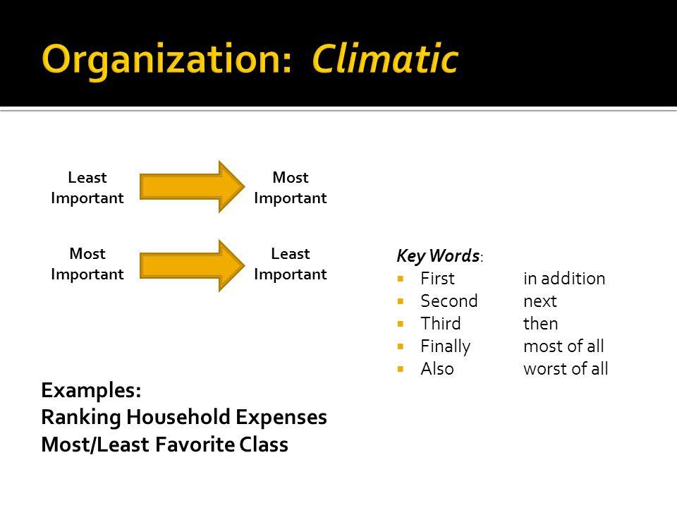 Organization: Climatic