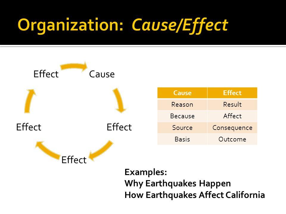 Organization: Cause/Effect