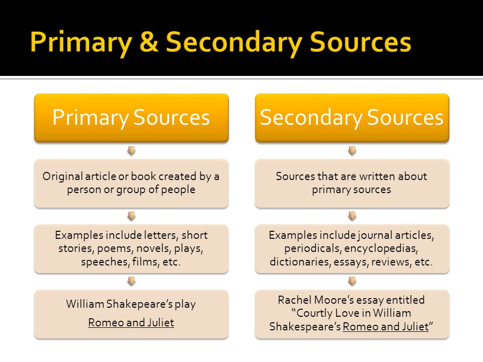 secondary sources essay Using secondary sources effectively material from secondary sources should be used to help you support and develop your own ideas—look for insightful.