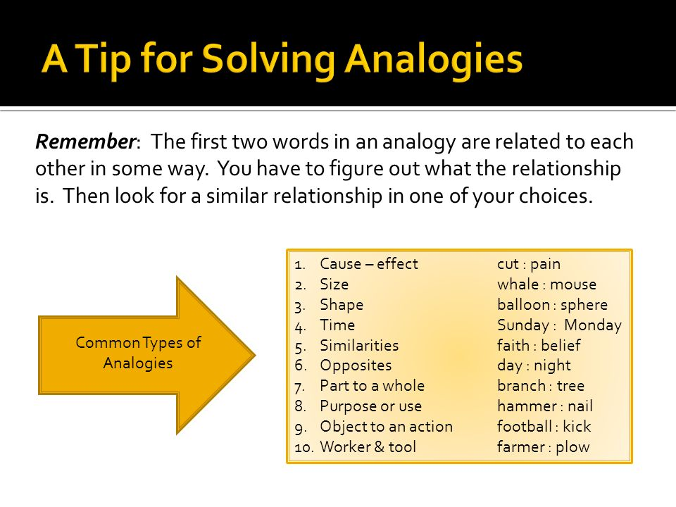 A Tip for Solving Analogies
